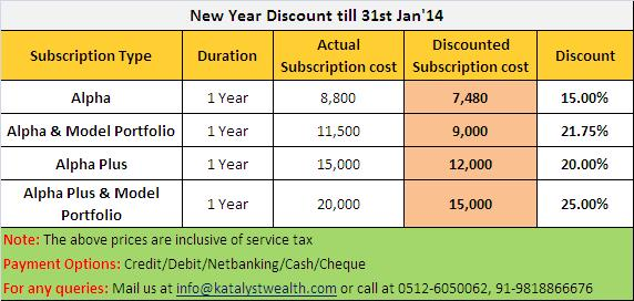 new-year-discount